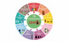 10 passi Zero Waste